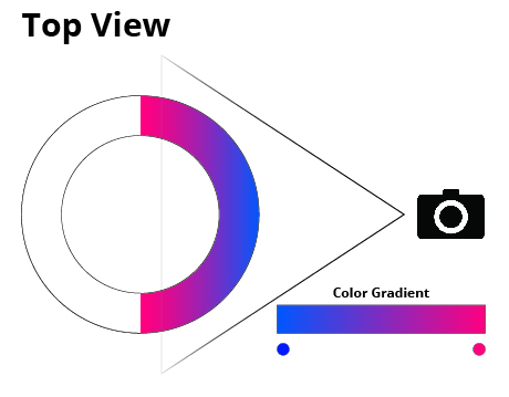 color-gradient-diagram-01
