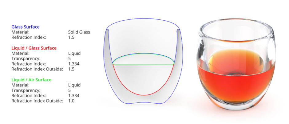 keyshot-tips-liquid-in-glass-02