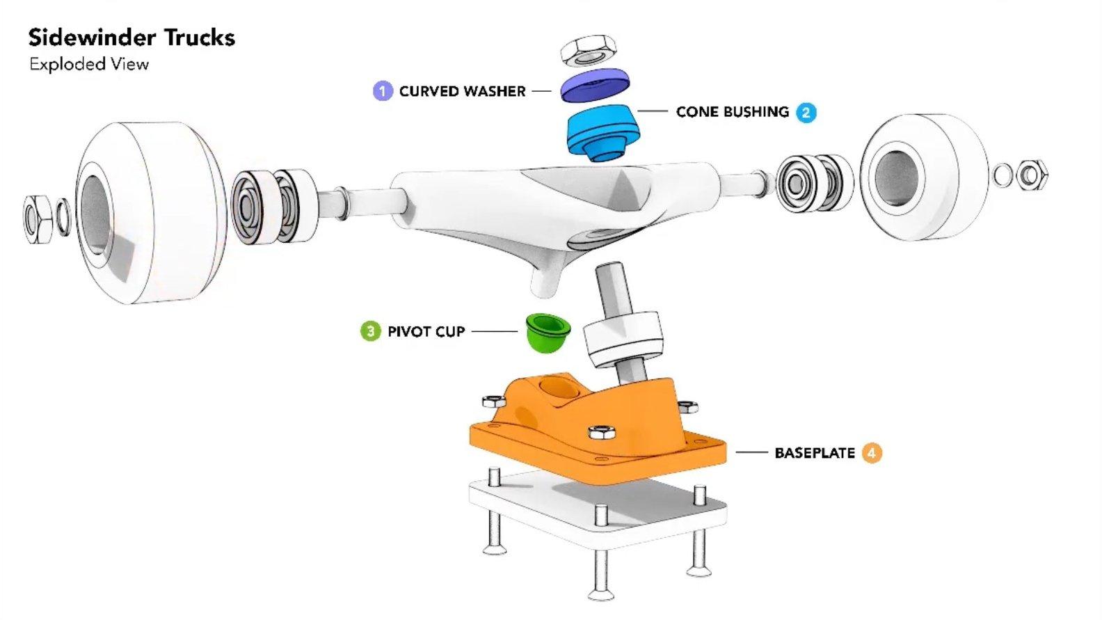 easy-product-drawings-keyshot-toon-example-01