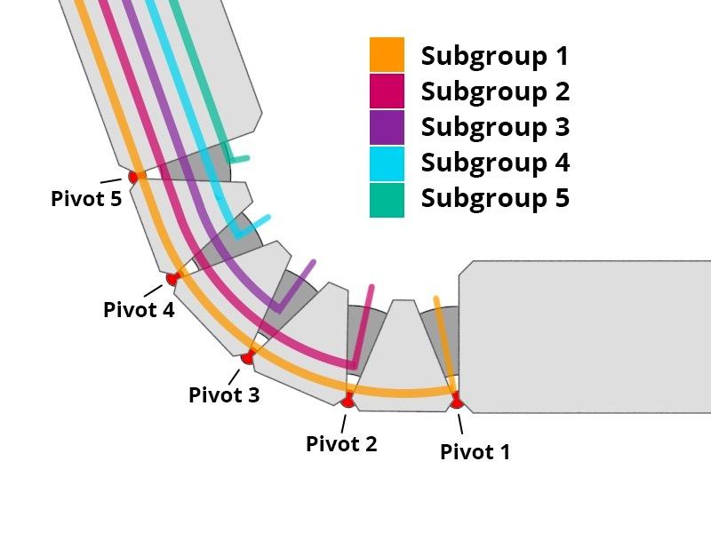 04-Pivot-Points-and-Groups-KeyShot-Animation-Hinge-Pivot-Points.jpg