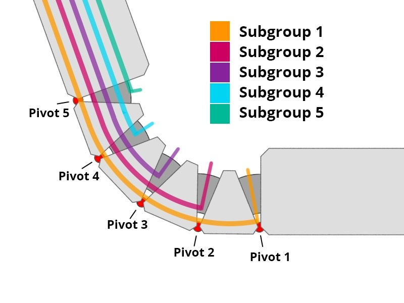 04-Pivot-Points-and-Groups-KeyShot-Animation-Hinge-Pivot-Points.jpg