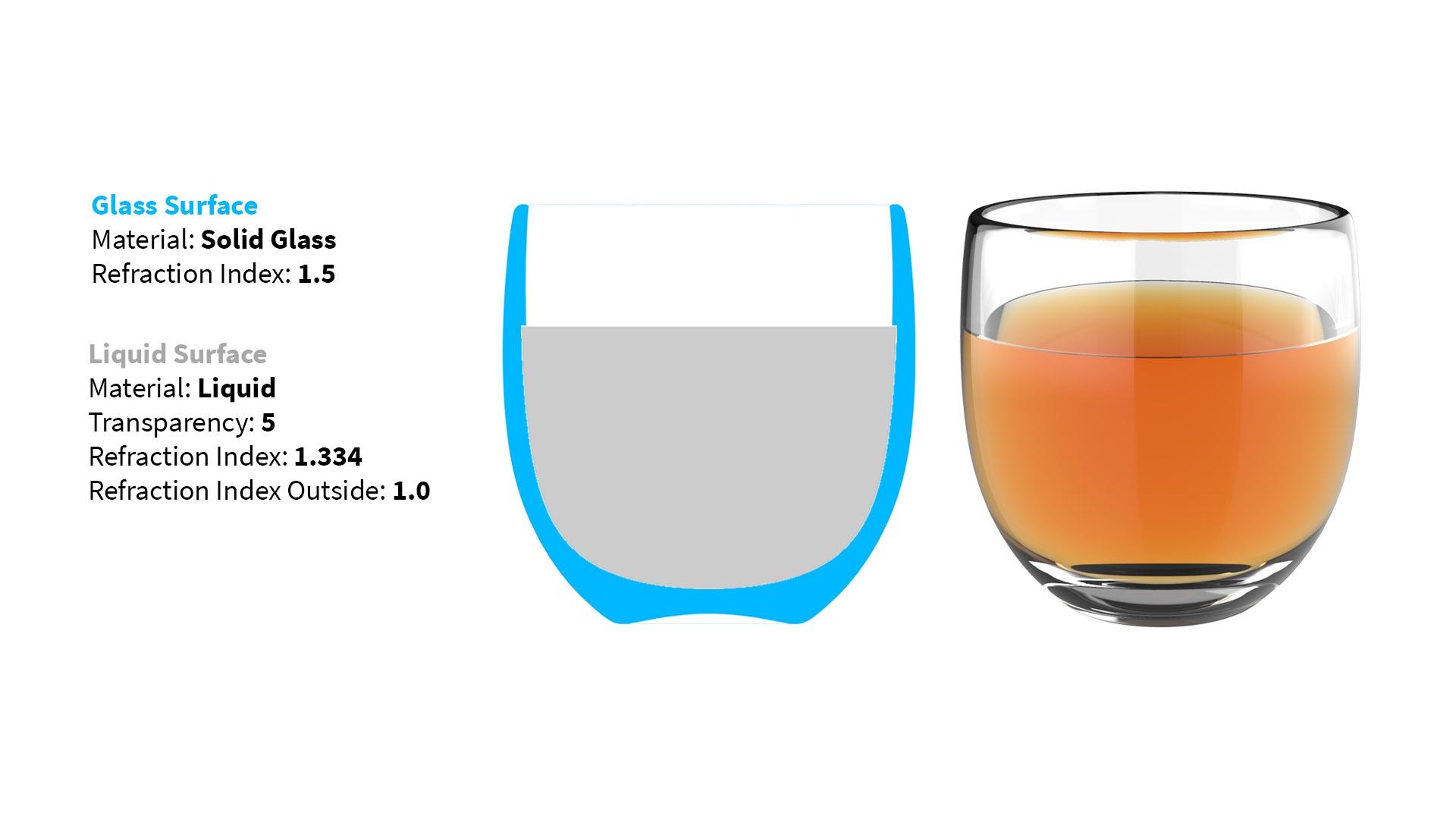 keyshot-liquid-glass-01