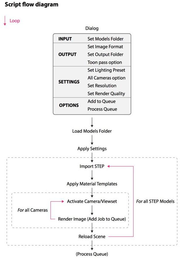 keyshot-scripting-overview-example-03.jpg